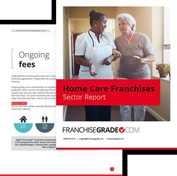 Fg sector report homecare webbanner