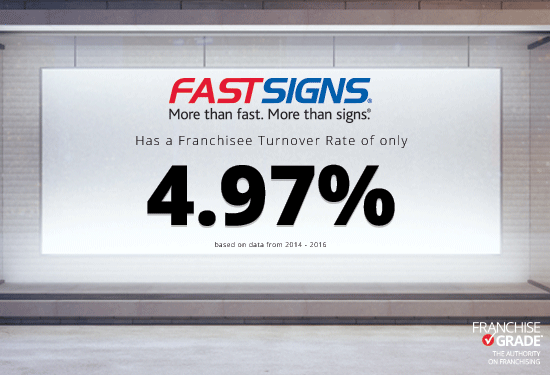 FASTSIGNS franchise available